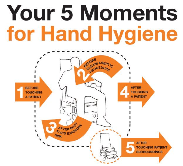 hand hygiene tips