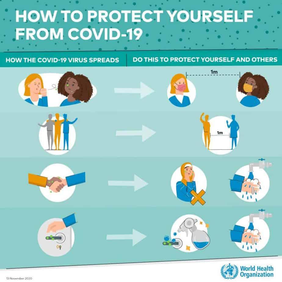 Tips for prevent